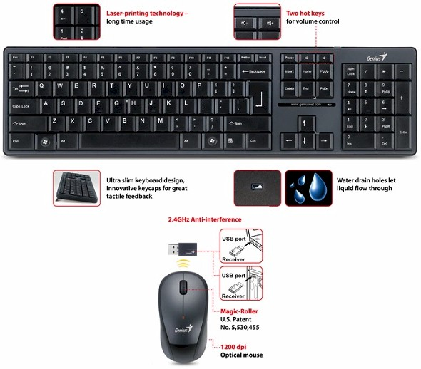 19a45cf89f9 Genius SlimStar 8000 Wireless Keyboard and Mouse Combo
