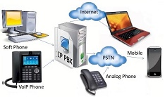 Essential telecoms solutions