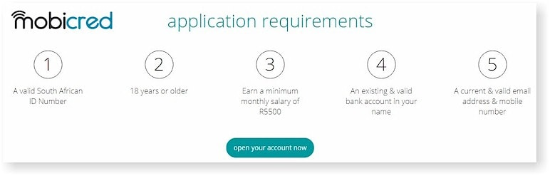 mobicred application requirements